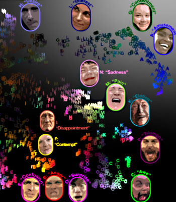 Map of emotions correlated with facial expressions.