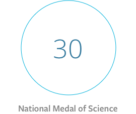 National Medal of Science Recipients