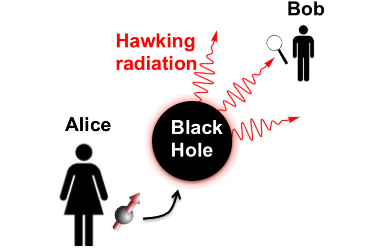 schematic of how to probe a black hole