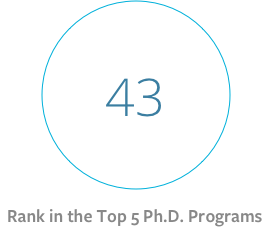 rank in the top 5 phd program