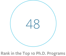 rank in top phd programs