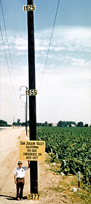 Pole showing the approximate altitude of the land surface in 1925, 1955 and 1977 at a site in the San Joaquin Valley southwest of Mendota, Calif.