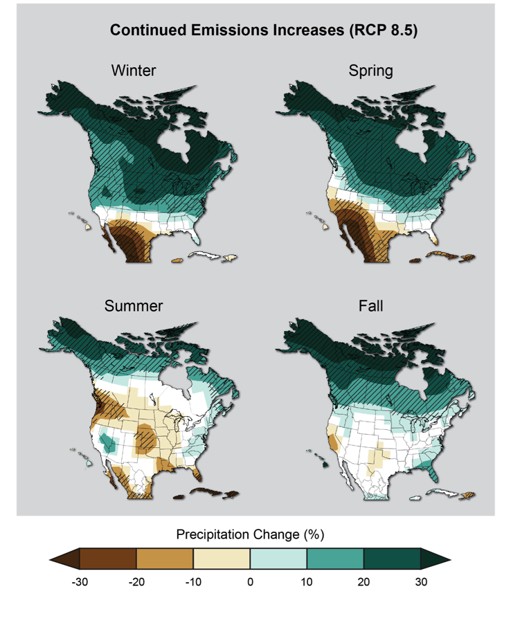 Projected change in seasonal precipitation for 2071-2099 (compared to 1970-1999).