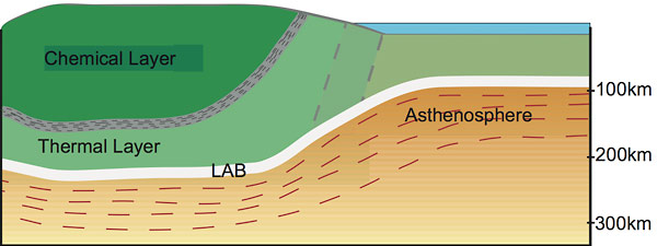 North American Continent Is A Layer Cake Scientists Discover