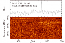 high-energy radio bursts from distant galaxy