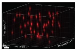 Sample hologram with randomly distributed neuron targets in red around the box. True depth, x/y/z