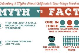 infograph on 5 myths about California's low-wage workers